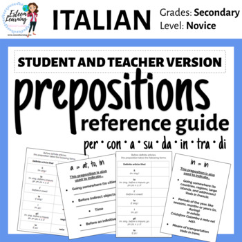 Reference Guide for Prepositions in Italian
