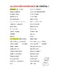 Reference - Lista más importante: List of Common Spanish Classroom Expressions
