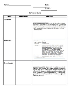 Reference Material Note-taking Sheet