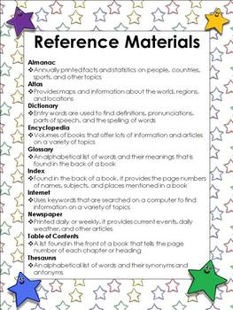 Reference Materials: Descriptions - Almanac Atlas Dictionary Glossary etc. Sort