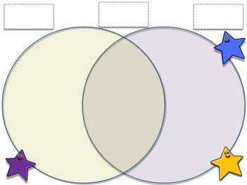 Reference Materials: Dictionary and Encyclopedia Venn Diagram - Compare Contrast