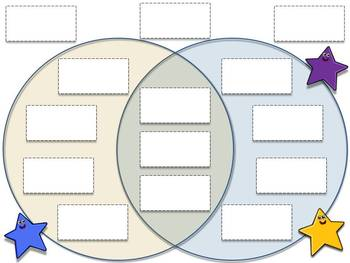 Reference Materials: Dictionary and Glossary Venn Diagram - Compare Contrast