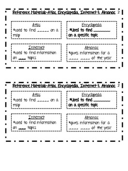 Reference Materials Differentiated Interactive Notes