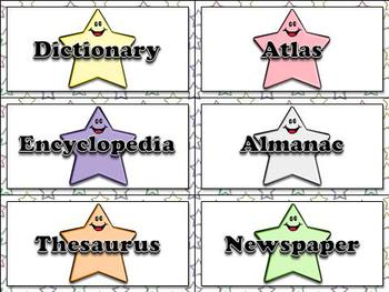 Reference Materials: Encyclopedia, Dictionary, Thesaurus, Atlas and Almanac Sort