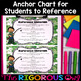 Reference Materials Task Card Activities