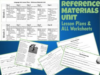 Reference Materials Unit Plan / 10-Day Lesson Plans and ALL Worksheets
