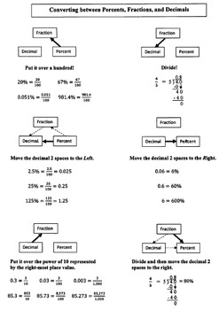 Reference - Percent Word Problems, Percent Expressions, Converting