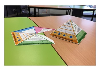 Reference Pyramid for student Tables and Facts Posters
