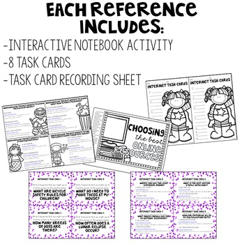 Reference/Research Material Interactive Notebook