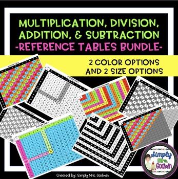 Reference Sheet Bundle (Multiplication, Division, Addition & Subtraction Tables)