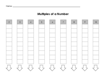 Reference Sheet - Multiples of 2-9