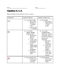 Reference Sheet Time vs. Location: Rules for Prepositions