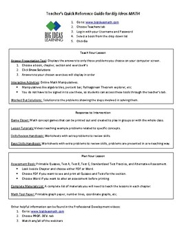 Reference Sheet for navigating the Big Ideas Math Website