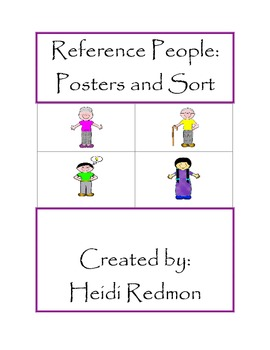 Reference Source People Posters and Sort