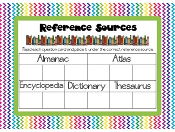 Reference Sources Activity for Grades 4-6
