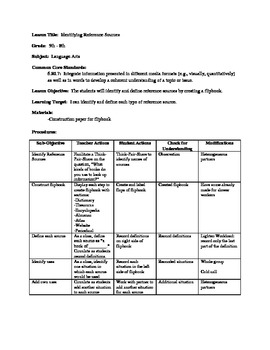 Reference Sources Lesson Plan Pack