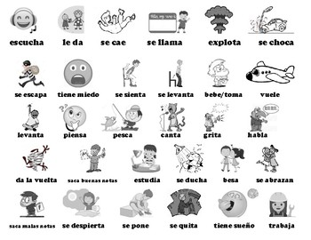 Reference for Beginning Writing in Spanish - TPRS writing structures - Escribe
