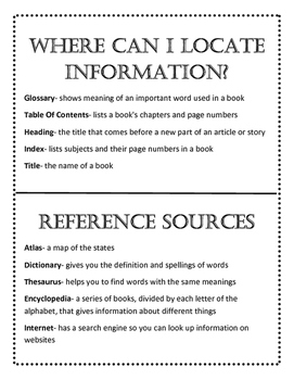 References and Locating Information Poster Printable