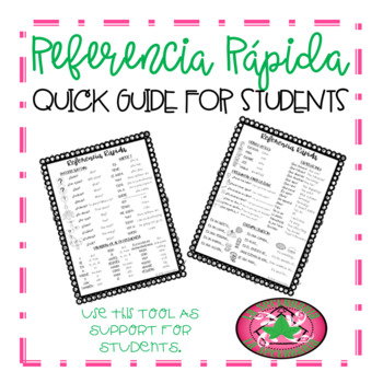 Referencia Rápida: Quick Guide Sheet for Students