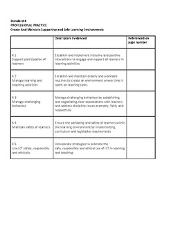 Referencing the Standards (Moving from PRT to Full VIT registration) AITSL