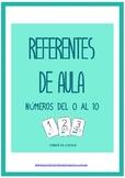 Referentes de aula: Números 0 al 10 (català)