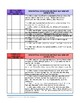 Referral Form For Speech Pathology - Kindergarten age