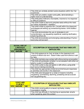 Referral Forms For Speech Pathology - Years 2 and above