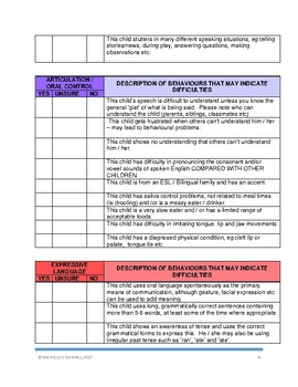 Referral Forms For Speech Pathology - Pre-Primary