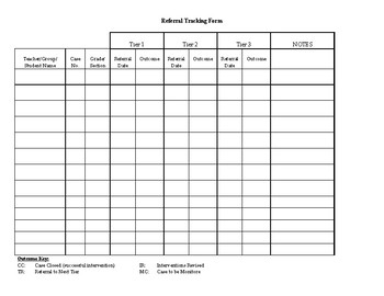 Referral and Intervention Tracking Form