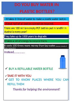 Refillable Water Bottle Poster