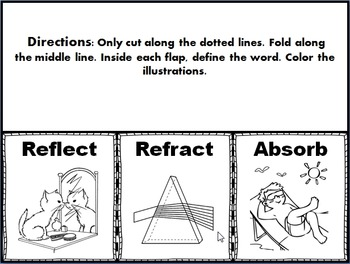 Reflect, Refract, Absorb Foldable