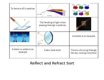 Reflect and Refract Sort