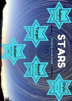 Reflect on drama like a STAR