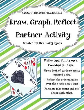 Reflecting Coordinates Partner Activity