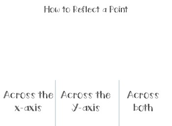 Reflecting Points