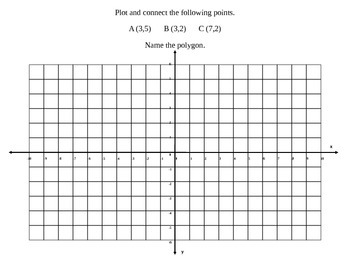 Reflecting Points and Shapes over the x and y axes