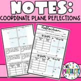 Reflecting Points in a Coordinate Plane Notes