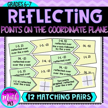 Reflecting Points on the Coordinate Plane Matching Activity