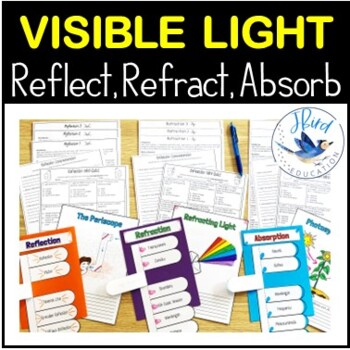 Reflecting, Refracting and Absorbing Light. Information Texts. Differentiated