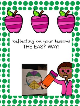 Reflecting on your lessons.  For teachers to evaluate their lessons.