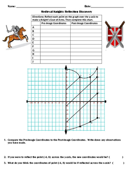 Reflection Discovery-Transformation Investigation-CCSS 8.G.A.1.a,8.G.A.2,8.G.A.3