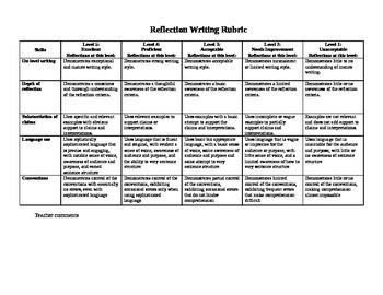Reflection essay rubric by pamelaknows teachers pay teachers