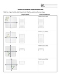 Reflection Graphing Coordinate Plane