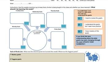 Reflection Log Sheet-Student individual tracking progress form - learning log