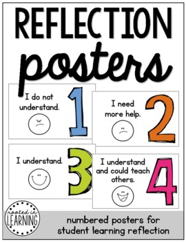 Reflection Posters