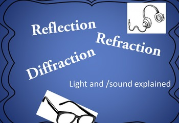 Reflection Refraction Diffraction