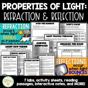 Reflection & Refraction Mini-Unit