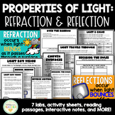Reflection & Refraction Mini-Unit