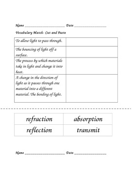 Reflection, Refraction, and Absorption Light Bundle