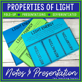 Reflection Refraction and Absorption | Light Energy Foldable Vocabulary Notes